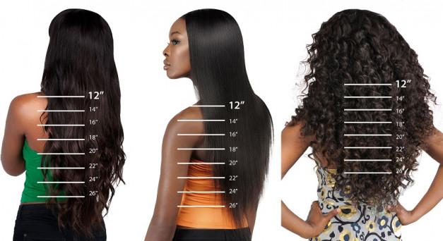 perfect length